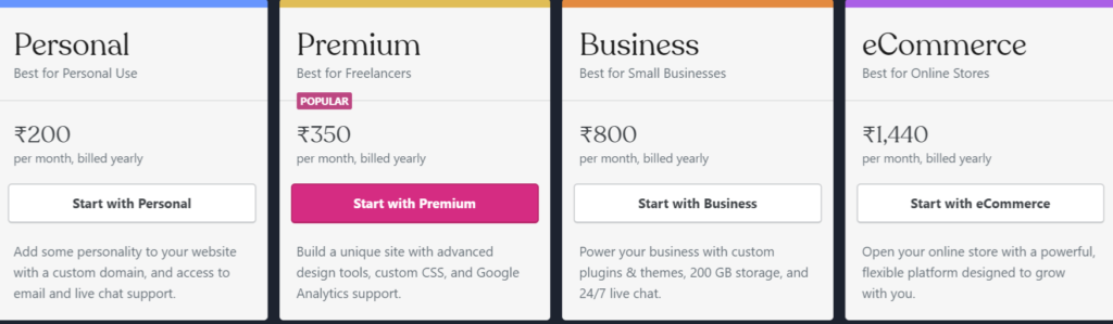 Best free blogging platform.